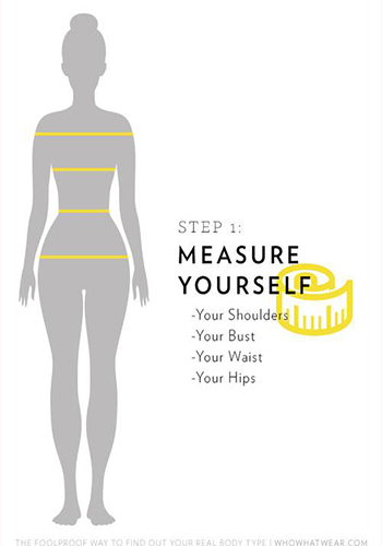 Get A Knowledge About Your Body